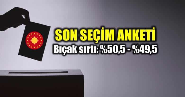 KONDA son seçim anketi: Erdoğan ve ince oy oranları