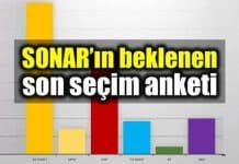 SONAR en son seçim anketi açıklandı