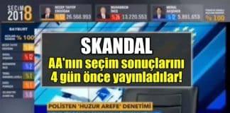 TVNET kanalı AA seçim sonuçları 4 gün önce açıkladı!