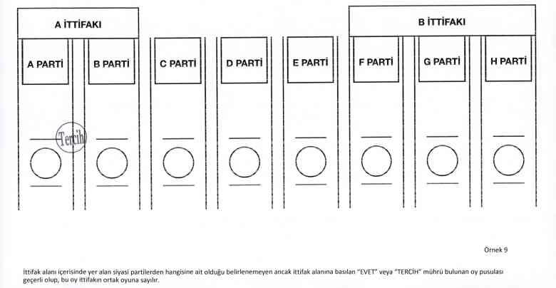 ysk 24 haziran seçim örnek geçerli geçersiz oy pusulası