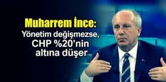 Muharrem ince: Yönetim değişmezse CHP yüzde 20 altına düşer