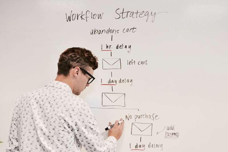 pazarlama stratejisi İndirim kuponunun mağazalara sağladığı avantajlar