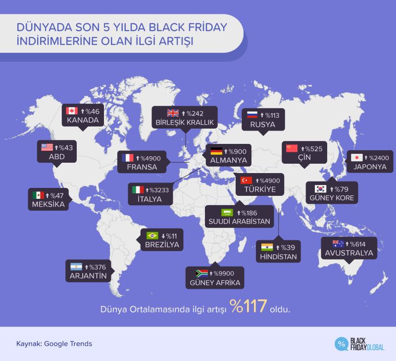Ülkelere göre Black Friday ilgisi