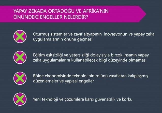 Microsoft yapay zeka rehberi! ortadoğu türkiye