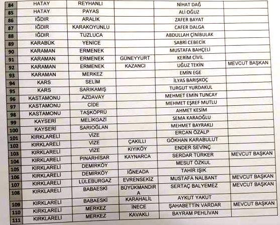 chp belediye başkan adayları 31 mart 2019 yerel seçimleri liste
