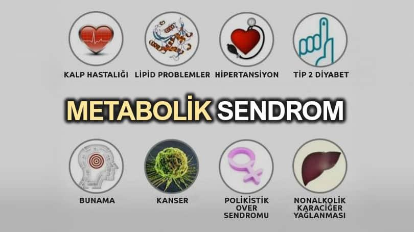 Metabolik sendrom nedir? Korunmak için 5 kural