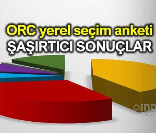 ORC 31 Mart 2019 yerel seçim anketi: 10 şehir sonuçları