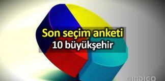 Avrasya (AKAM) son seçim anketi oy oranları: 10 büyükşehir