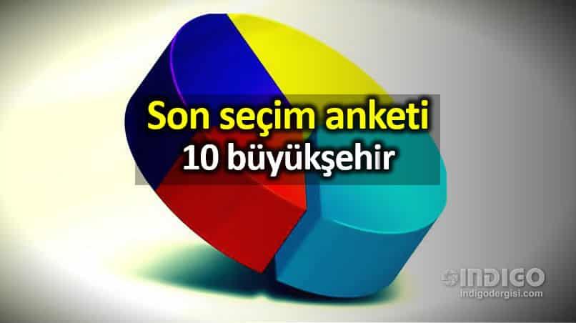 Son seçim anketi: 10 büyükşehir (Avrasya Araştırma)