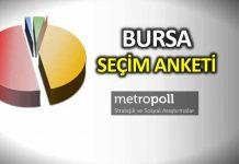 Bursa seçim anketi: Metropoll Araştırma detaylı anket
