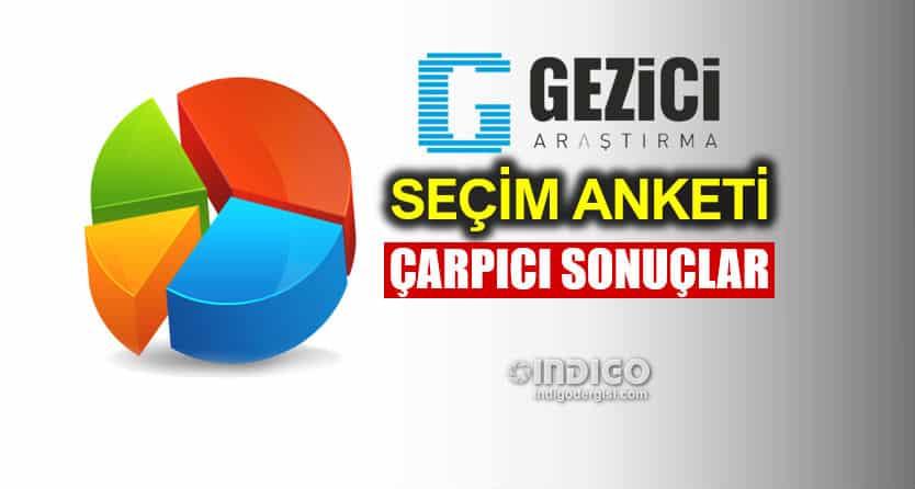 Gezici yerel seçim anketi: İstanbul, Ankara, Bursa, Adana, Antalya