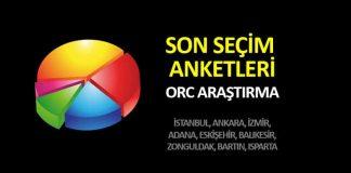 Son seçim anketleri: İstanbul, Ankara, İzmir, Adana (ORC)
