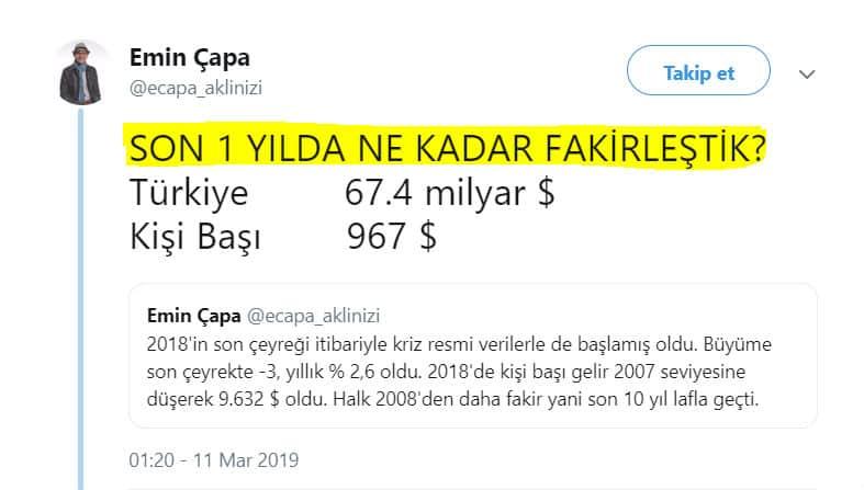 Türkiye 4. çeyrekte yüzde 3 küçüldü: Kişi başı gelir 2007 seviyesine geriledi