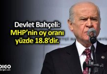Devlet Bahçeli: 31 Mart ta MHP oy oranı yüzde 18.8