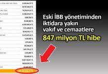 İBB eski yönetiminden vakıf ve derneklere 847 milyon TL hibe