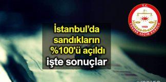 İstanbul sandıkların yüzde 100 ü tamamı açıldı: İşte seçim sonuçları