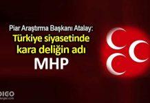 Kadir Atalay: Türkiye siyasetinde kara deliğin adı MHP