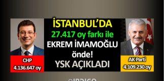 YSK: İstanbul Ekrem İmamoğlu 27 bin 417 oy farkı ile önde!