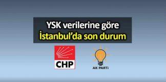 YSK verilerine göre İstanbul oy sayımında son durum
