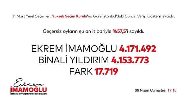 yeniden oy sayımı istanbul son durum