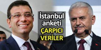 mak danışmanlık istanbul seçim anketi akp imamoğlu yıldırım
