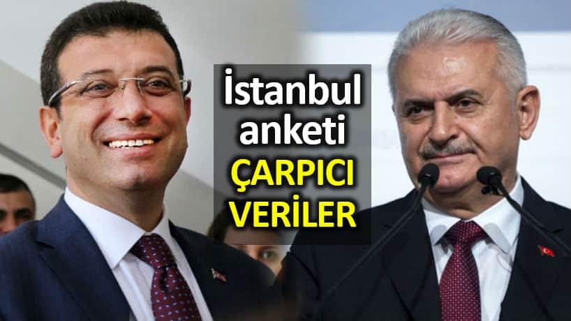mak danışmanlık istanbul anketi akp imamoğlu yıldırım seçim anketleri