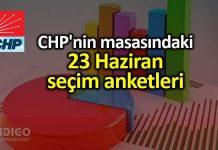 CHP masasındaki 23 Haziran seçim anketleri