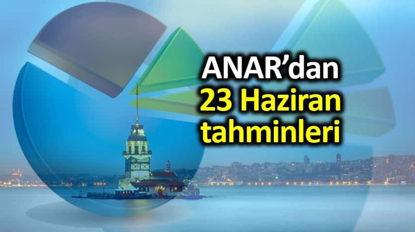 ANAR 23 Haziran İstanbul seçim tahminleri