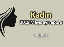 Kadın: 2019 Mayıs ayı raporu
