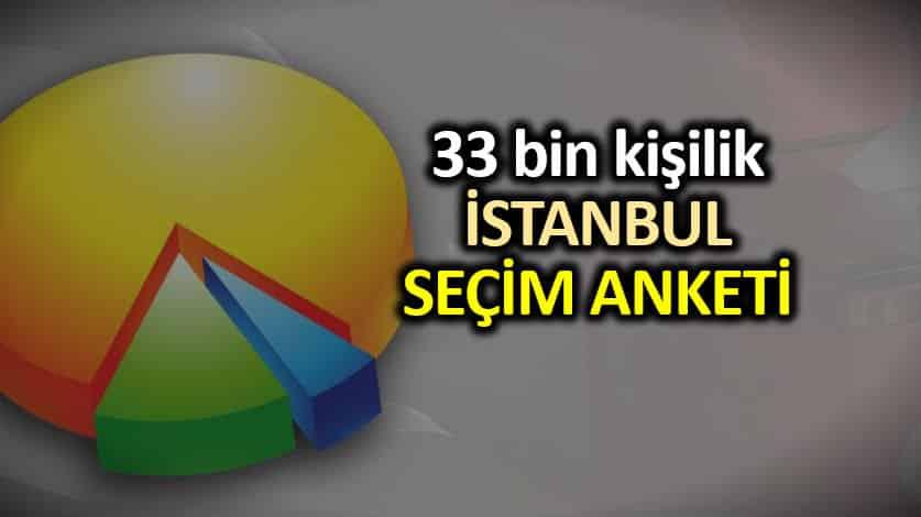MAK Danışmanlık tan 33 bin kişilik 23 Haziran İstanbul seçim anketi