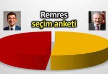 REMRES 23 Haziran İstanbul seçim anketi