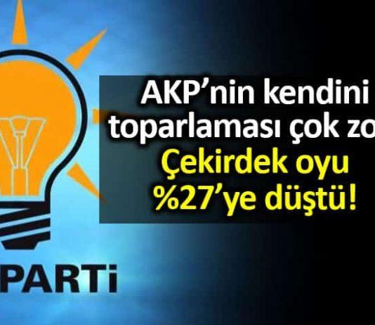 AKP nin çekirdek seçmeni yüzde 27 ye düştü! konda bekir ağırdır
