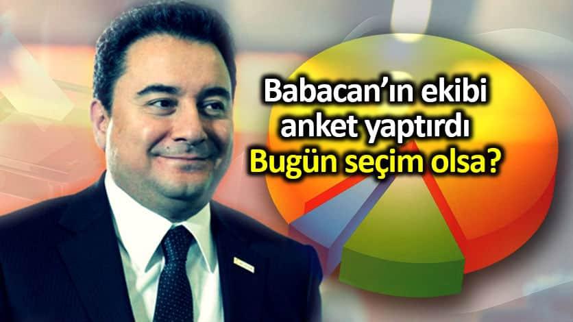 Ali Babacan beşir atalay seçim anket yaptırdı: Bugün seçim olsa? akp