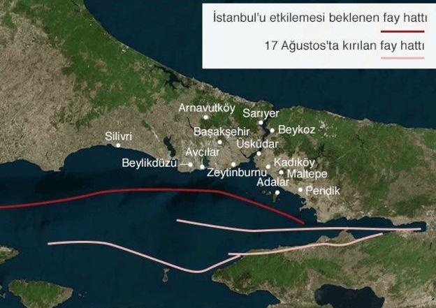 İstanbul a en yakın geçen fay hattı