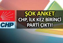 CHP ilk defa seçim anketi sonuçlarına göre 1. parti çıktı!
