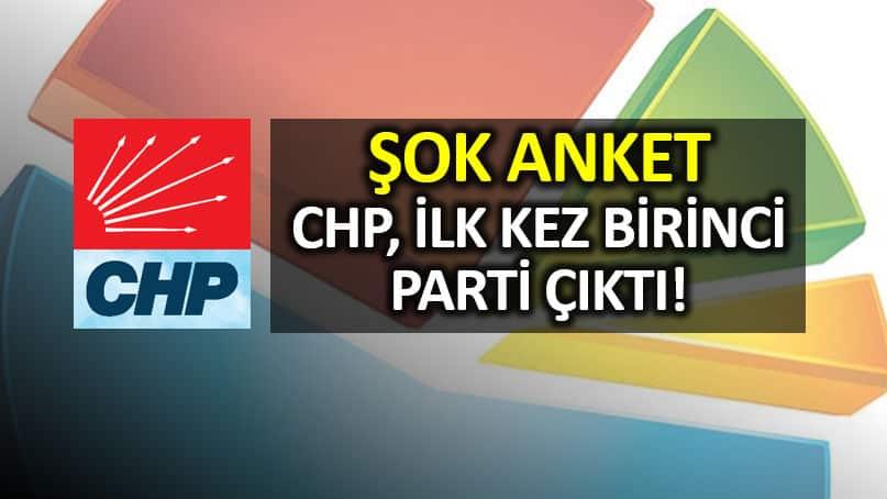CHP ilk defa anket sonuçlarına göre birinci parti çıktı!