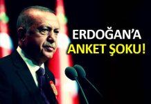 Erdoğan a anket şoku: Görev onayı 10 puan düştü!