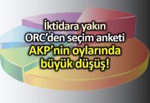 ORC seçim anketi: AKP oy oranlarında büyük düşüş!