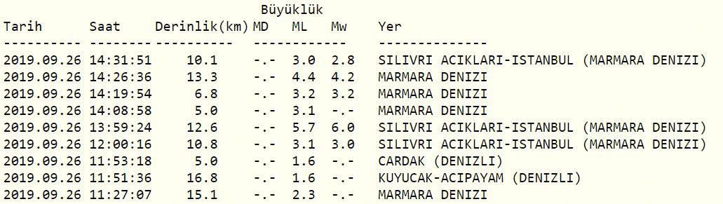 istanbul son depremler
