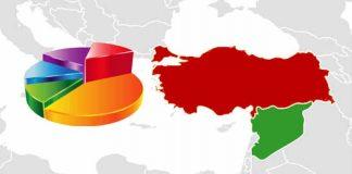 Suriye anketi: Yüzde 84 hükümetin Suriye politikasının değişmesini istiyor
