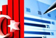 Türkiye ekonomisi, ikinci çeyrekte yüzde 1,5 daraldı!