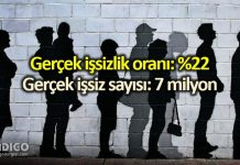 Türkiye de gerçek işsizlik oranı yüzde 22; gerçek işsiz sayısı 7 milyon