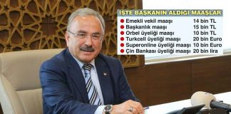 Ordu Belediye Başkanı Hilmi Güler 7 farklı maaş ile 250 bin lira aldığı iddia edildi