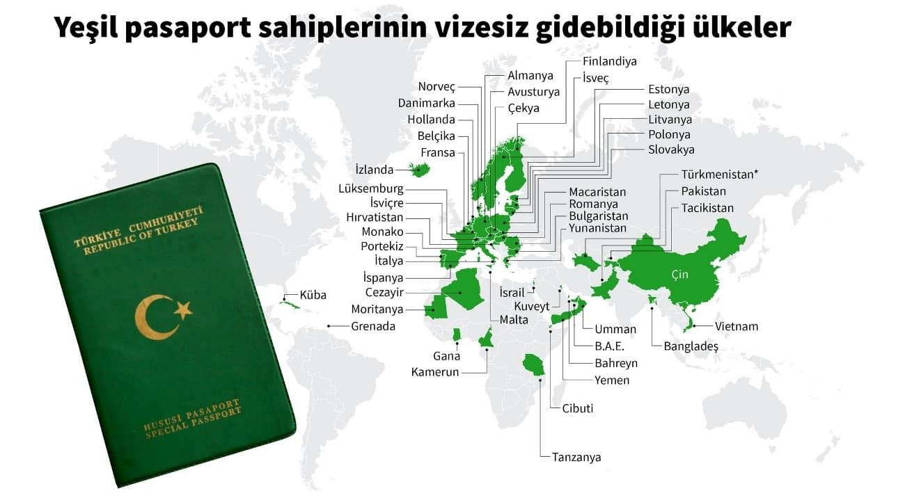 500 bin dolar ihracat yapanlara yeşil pasaport verilecek