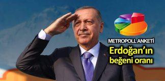 Metropoll anketi: Cumhurbaşkanı Erdoğan beğeni oranı