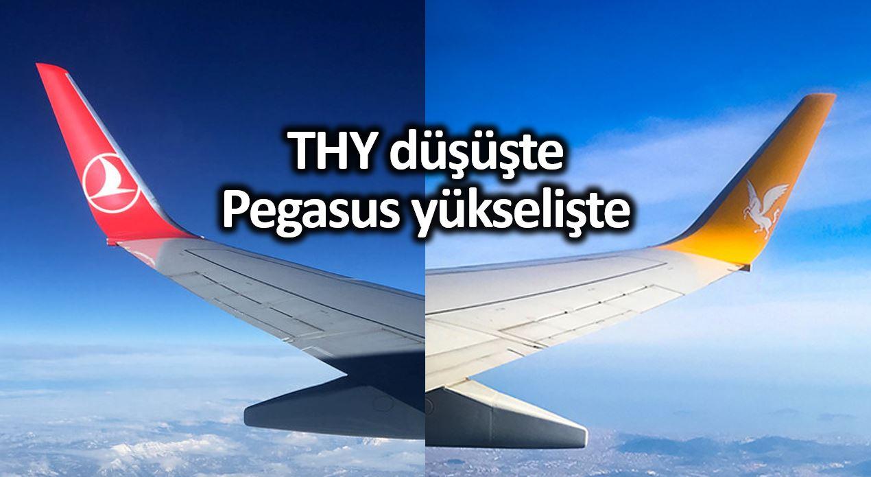 THY zarar ederken; Pegasus net kârı yüzde 62 arttı!