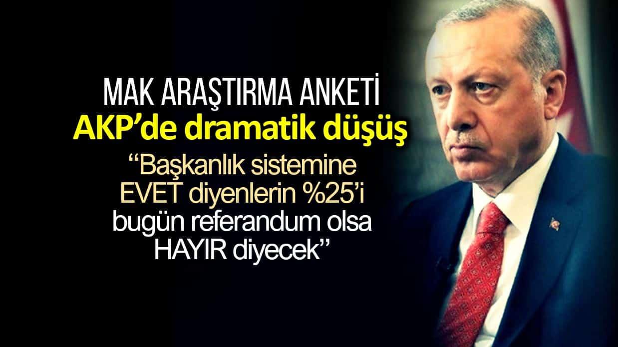 Anket: AKP de dramatik düşüş - Başkanlık için evet diyenlerin oranı düştü