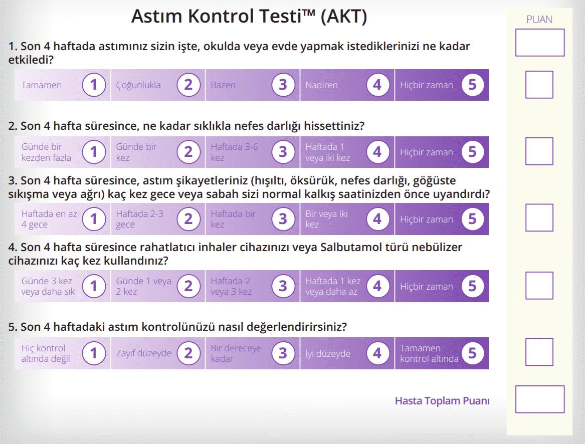 Astım testi