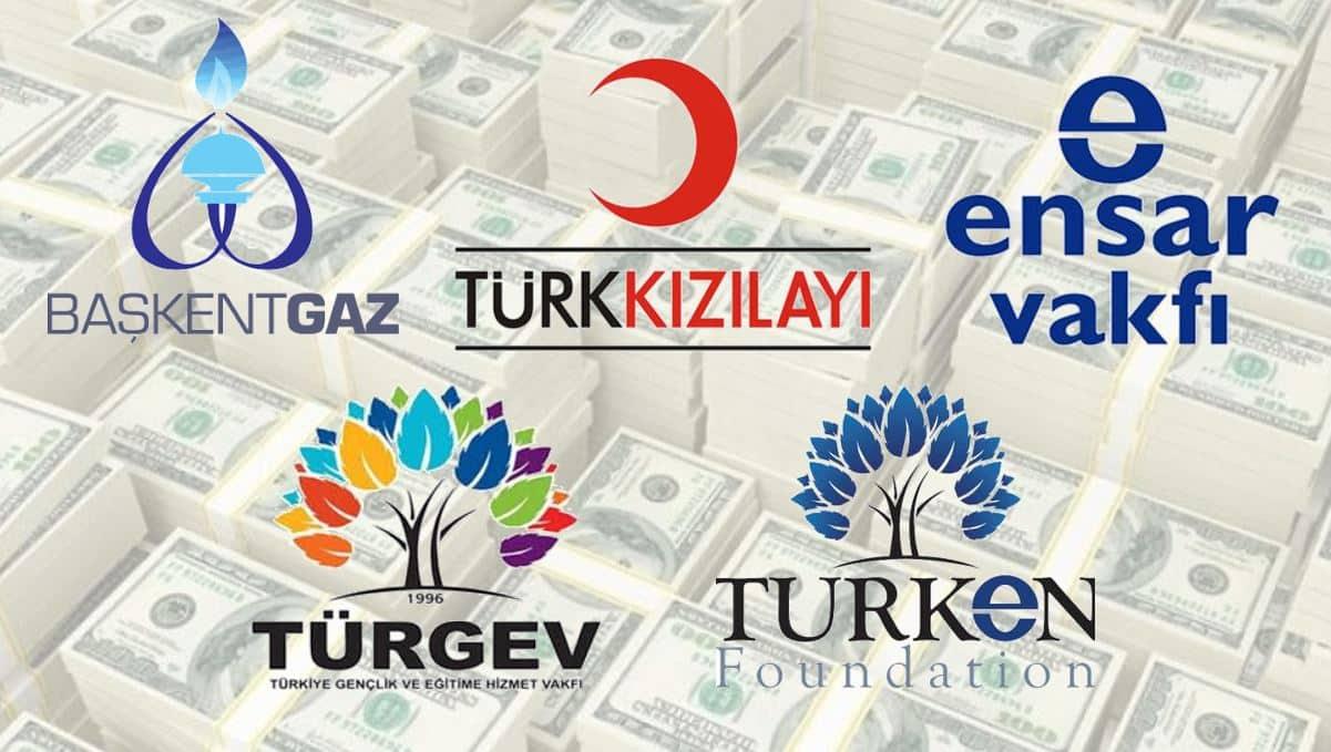 CHP: Ensar Vakfı nın Türken e verdik dediği para hesaplarda yok!