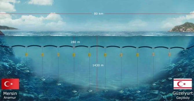 kktc kıbrıs su boru hattı projesi